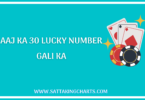 Aaj ka lucky number gali ka